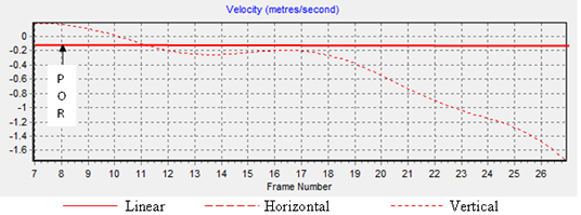 velocity_6